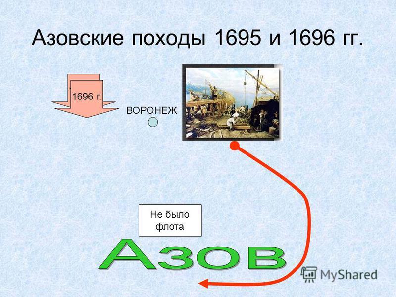 Азовские походы 1695 и 1696 гг. 1695 г. Не было флота ВОРОНЕЖ 1696 г.