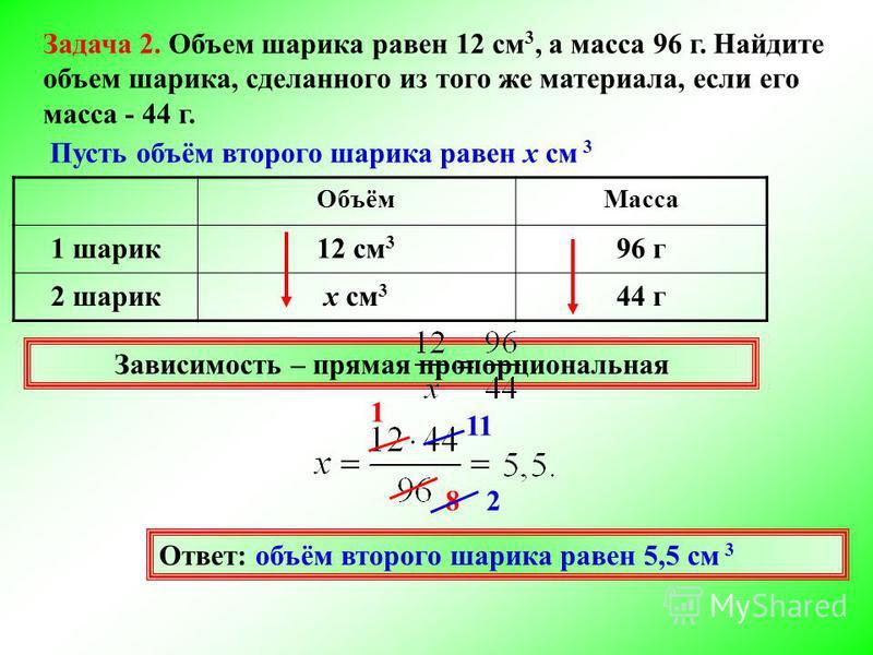 Задача 2. Объем шарика равен 12 см 3, а масса 96 г. Найдите объем шарика, сделанного из того же материала, если его масса - 44 г. Пусть объём второго шарика равен х см 3 Объём Масса 1 шарик 12 см 3 96 г 2 шарикх см 3 44 г Решаем пропорцию: Зависимост
