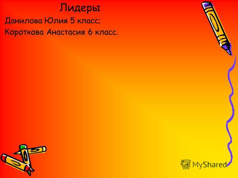 Лидеры Данилова Юлия 5 класс; Короткова Анастасия 6 класс.