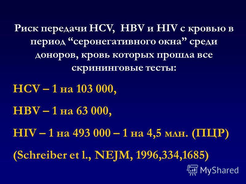 Риск передачи HCV, HBV и HIV с кровью в период серонегативного окна среди доноров, кровь которых прошла все скрининговые тесты: HCV – 1 на 103 000, HBV – 1 на 63 000, HIV – 1 на 493 000 – 1 на 4,5 млн. (ПЦР) (Schreiber et l., NEJM, 1996,334,1685)