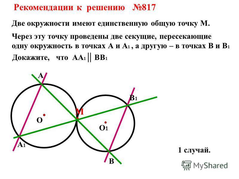 Рекомендации к решению 817 О А В О1О1 М А1А1 В1В1 Две окружности имеют единственную общую точку М. Через эту точку проведены две секущие, пересекающие одну окружность в точках А и А 1, а другую – в точках В и В 1 Докажите, что АА 1 || ВВ 1 1 случай.