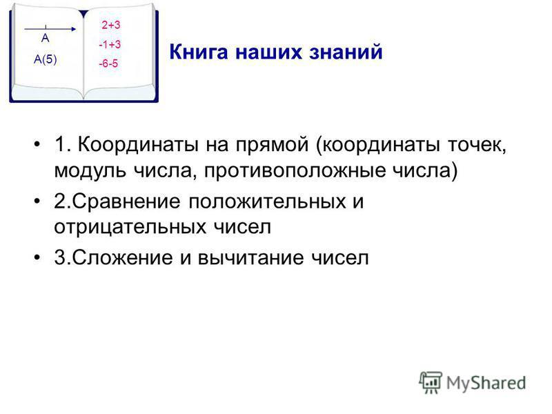 Книга наших знаний 1. Координаты на прямой (координаты точек, модуль числа, противоположные числа) 2. Сравнение положительных и отрицательных чисел 3. Сложение и вычитание чисел А А(5) 2+3 -1+3 -6-5