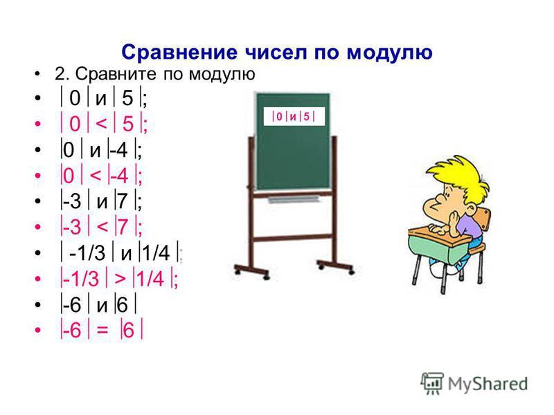 Сравнение чисел по модулю 2. Сравните по модулю 0 и 5 ; 0 < 5 ; 0 и -4 ; 0 < -4 ; -3 и 7 ; -3 < 7 ; -1/3 и 1/4 ; -1/3 > 1/4 ; -6 и 6 -6 = 6 0 и 5