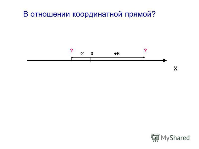 В отношении координатной прямой? -20 x +6 ??