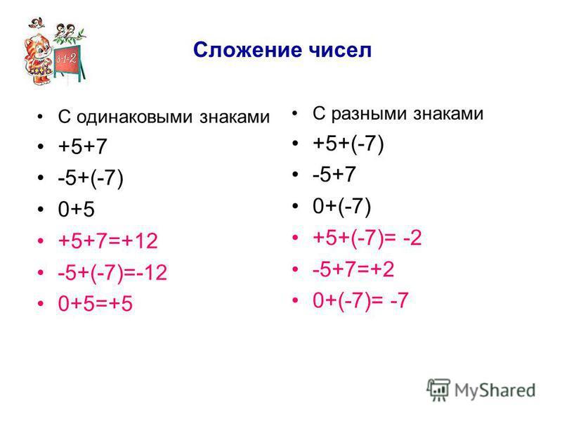 Сложение чисел С одинаковыми знаками +5+7 -5+(-7) 0+5 +5+7=+12 -5+(-7)=-12 0+5=+5 С разными знаками +5+(-7) -5+7 0+(-7) +5+(-7)= -2 -5+7=+2 0+(-7)= -7
