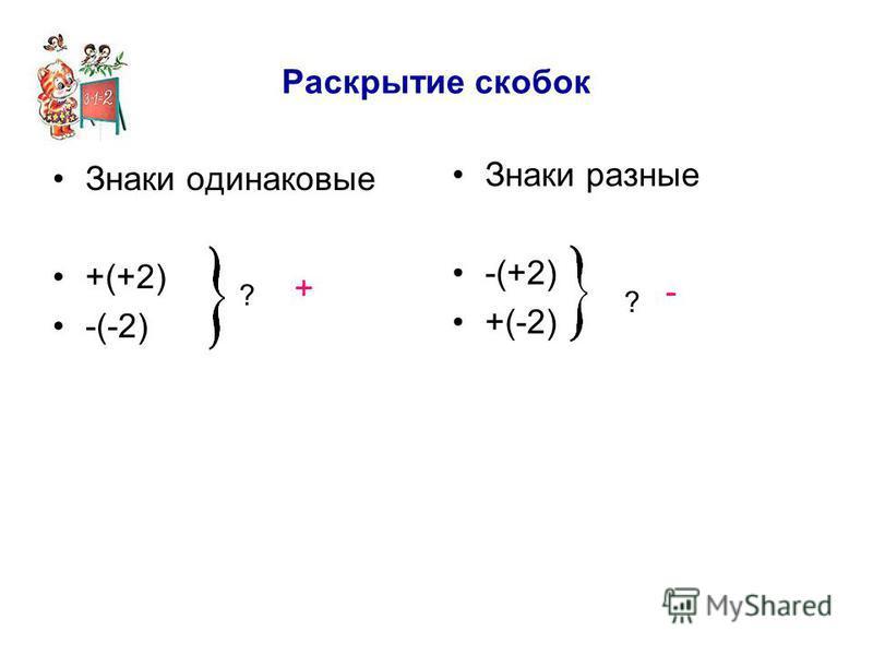 Раскрытие скобок Знаки одинаковые +(+2) -(-2) Знаки разные -(+2) +(-2) ? ? + -