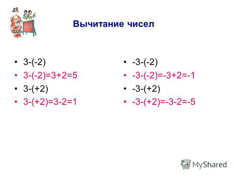 Вычитание чисел 3-(-2) 3-(-2)=3+2=5 3-(+2) 3-(+2)=3-2=1 -3-(-2) -3-(-2)=-3+2=-1 -3-(+2) -3-(+2)=-3-2=-5