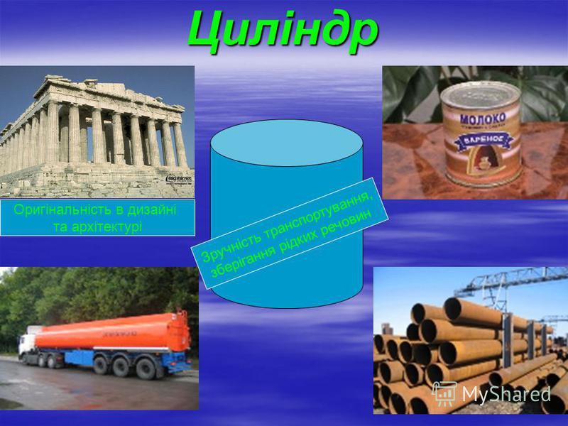 Циліндр Оригінальність в дизайні та архітектурі Зручність транспортування, зберігання рідких речовин