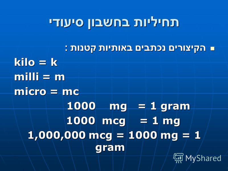 תחיליות בחשבון סיעודי הקיצורים נכתבים באותיות קטנות : הקיצורים נכתבים באותיות קטנות : kilo = k milli = m micro = mc 1000 mg = 1 gram 1000 mg = 1 gram 1000 mcg = 1 mg 1000 mcg = 1 mg 1,000,000 mcg = 1000 mg = 1 gram