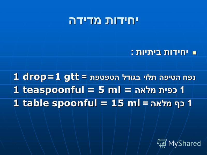 יחידות מדידה יחידות ביתיות : יחידות ביתיות : נפח הטיפה תלוי בגודל הטפטפת = 1 drop=1 gtt 1 כפית מלאה 1 teaspoonful = 5 ml = 1 כפית מלאה 1 teaspoonful = 5 ml = 1 כף מלאה = 1 table spoonful = 15 ml