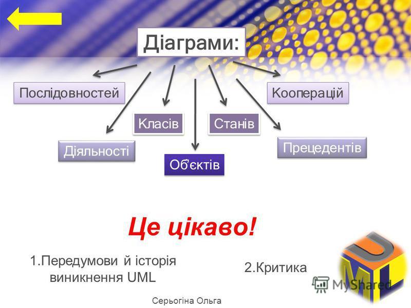 Діаграми: Класів Обєктів Обєктів Прецедентів Станів Діяльності Послідовностей Кооперацій Це цікаво! 1.Передумови й історія виникнення UML 2.Критика Серьогіна Ольга