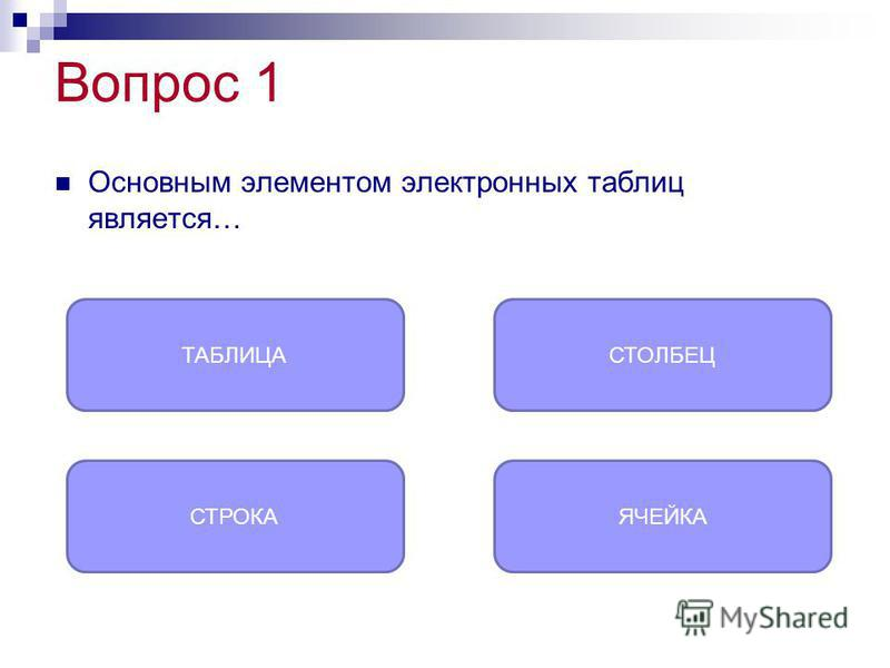 Вопрос 1 Основным элементом электронных таблиц является… ЯЧЕЙКАСТРОКА ТАБЛИЦАСТОЛБЕЦ
