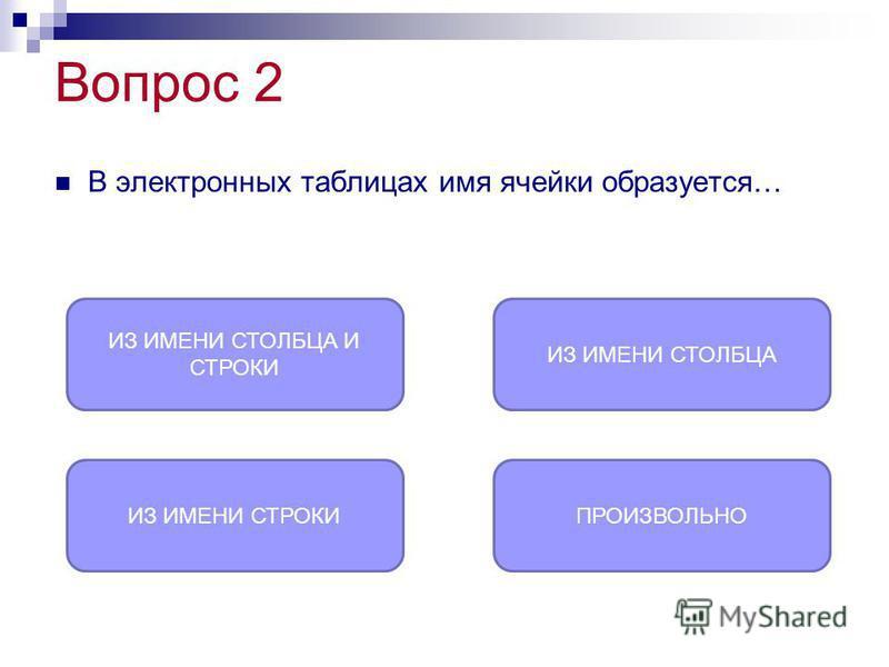 Вопрос 2 В электронных таблицах имя ячейки образуется… ИЗ ИМЕНИ СТОЛБЦА И СТРОКИ ИЗ ИМЕНИ СТРОКИПРОИЗВОЛЬНО ИЗ ИМЕНИ СТОЛБЦА