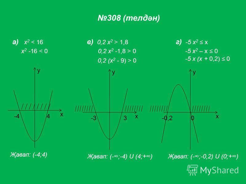 308 (телдән) 4 y х -4 а) х 2 < 16 Җавап: (-4;4) в) 0,2 х 2 > 1,8 х 2 -16 < 0 0,2 (х 2 - 9) > 0 y х 3-3 Җавап: (-;-4) U (4;+) г) -5 х 2 х -5 х 2 – х 0 y х 0-0,2 Җавап: (-;-0,2) U (0;+) -5 х (х + 0,2) 0 0,2 х 2 -1,8 > 0