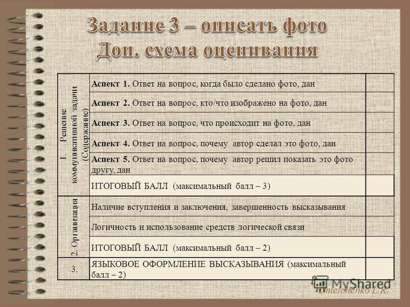 оценивается аналитически по трём критериям: решение коммуникативной задачи/содержание (макс. – 3 балла) организация устного высказывания (макс. – 2 балла) языковое оформление высказывания (макс. –2 балла) 7 баллов максимум Omelchenko L.R.