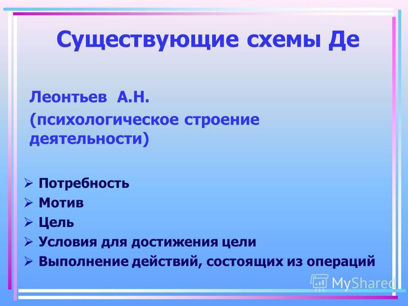 Существующие схемы Де Леонтьев А.Н. (психологическое строение деятельности) Потребность Мотив Цель Условия для достижения цели Выполнение действий, состоящих из операций