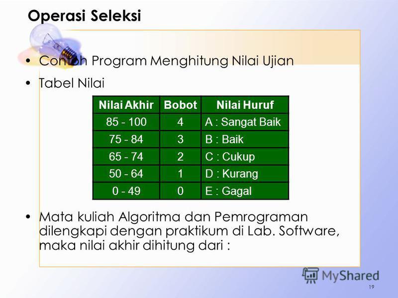 Operasi Seleksi Contoh Program Menghitung Nilai Ujian Tabel Nilai Mata kuliah Algoritma dan Pemrograman dilengkapi dengan praktikum di Lab. Software, maka nilai akhir dihitung dari : Nilai AkhirBobotNilai Huruf 85 - 1004A : Sangat Baik 75 - 843B : Ba