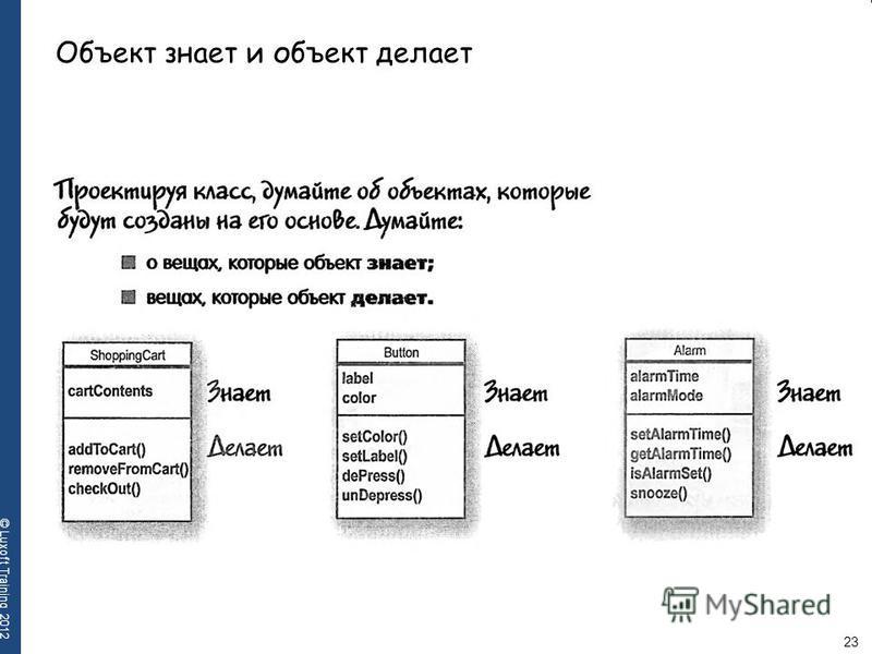23 © Luxoft Training 2012 Объект знает и объект делает