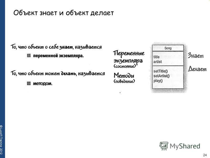 24 © Luxoft Training 2012 Объект знает и объект делает
