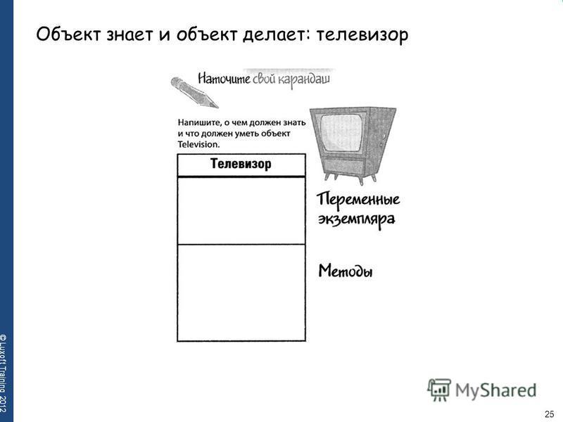 25 © Luxoft Training 2012 Объект знает и объект делает: телевизор