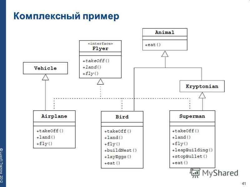 41 © Luxoft Training 2012 Комплексный пример