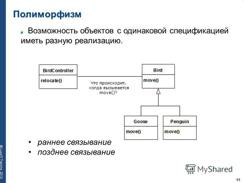 44 © Luxoft Training 2012 Полиморфизм раннее связывание позднее связывание Возможность объектов с одинаковой спецификацией иметь разную реализацию.