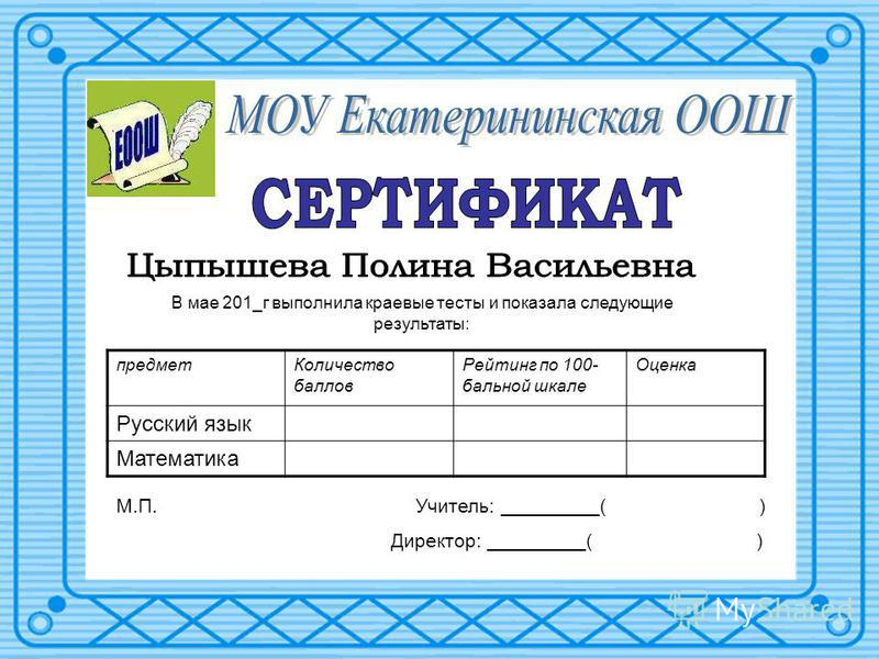 В мае 201_г выполнила краевые тесты и показала следующие результаты: предмет Количество баллов Рейтинг по 100- бальной шкале Оценка Русский язык Математика М.П. Учитель: _________( ) Директор: _________( )