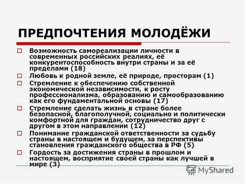 ПРЕДПОЧТЕНИЯ МОЛОДЁЖИ Возможность самореализации личности в современных российских реалиях, её конкурентоспособность внутри страны и за её пределами (18) Любовь к родной земле, её природе, просторам (1) Стремление к обеспечению собственной экономичес
