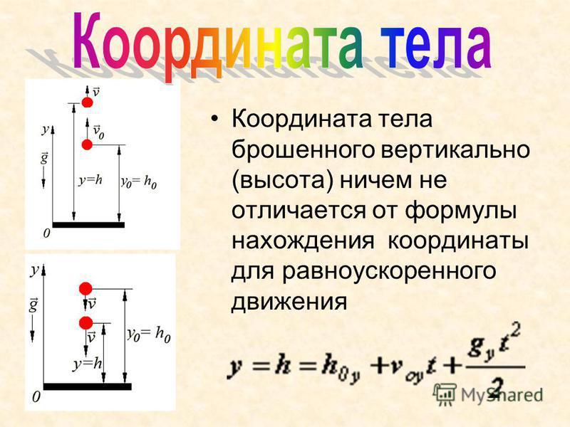 Координата тела брошенного вертикально (высота) ничем не отличается от формулы нахождения координаты для равноускоренного движения