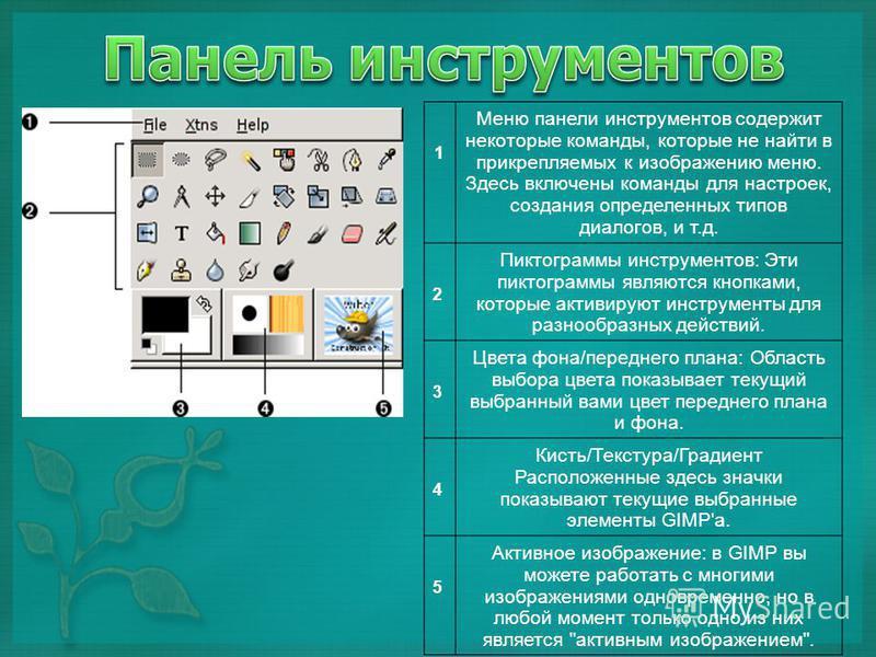 1 Меню панели инструментов содержит некоторые команды, которые не найти в прикрепляемых к изображению меню. Здесь включены команды для настроек, создания определенных типов диалогов, и т.д. 2 Пиктограммы инструментов: Эти пиктограммы являются кнопкам