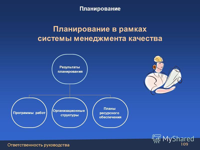 Ответственность руководства 109 Результаты планирования Программы работ Организационные структуры Планы ресурсного обеспечения Планирование в рамках системы менеджмента качества Планирование