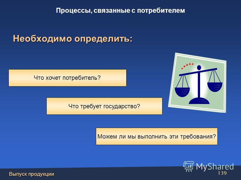Выпуск продукции 139 Необходимо определить: Что хочет потребитель? Что требует государство? Можем ли мы выполнить эти требования? Процессы, связанные с потребителем