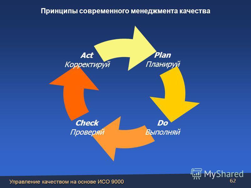 Управление качеством на основе ИСО 9000 62 Plan Планируй Do Выполняй Check Проверяй Act Корректируй Принципы современного менеджмента качества