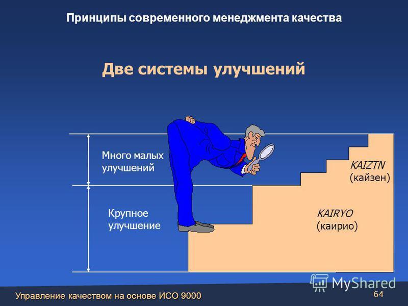 Управление качеством на основе ИСО 9000 64 Много малых улучшений Крупное улучшение KAIRYO (каирио) KAIZTN (кайзен) Две системы улучшений Принципы современного менеджмента качества
