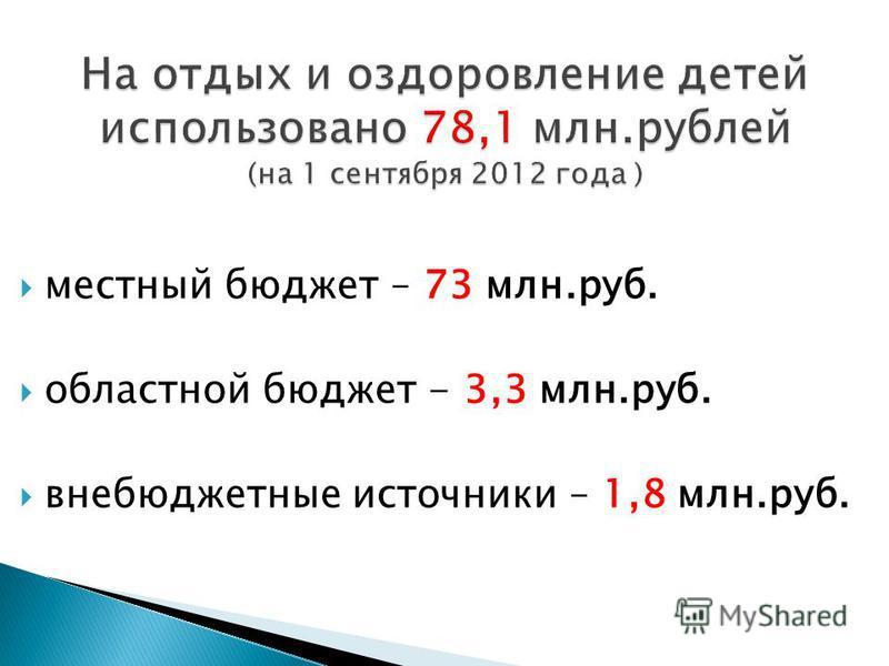 местный бюджет – 73 млн.руб. областной бюджет - 3,3 млн.руб. внебюджетные источники – 1,8 млн.руб.