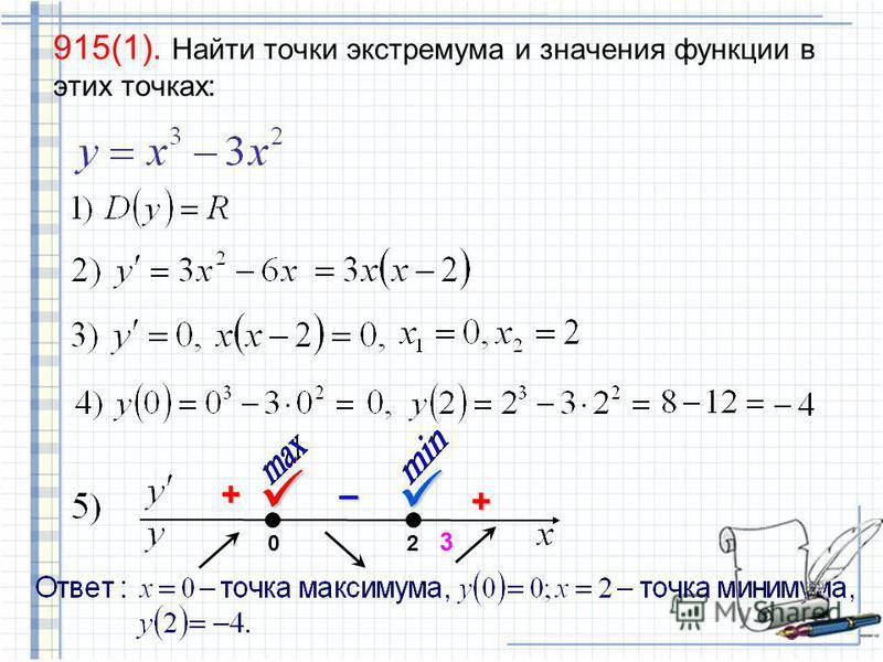 3 915(1). Найти точки экстремума и значения функции в этих точках: 0 2 +– + 3