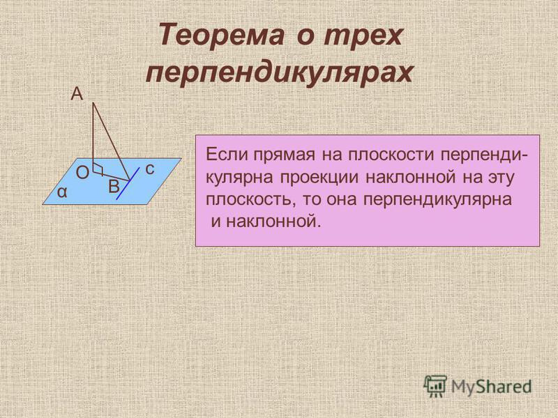 Теорема о трех перпендикулярах α А О В с Если прямая на плоскости перпендикулярна проекции наклонной на эту плоскость, то она перпендикулярна и наклонной.