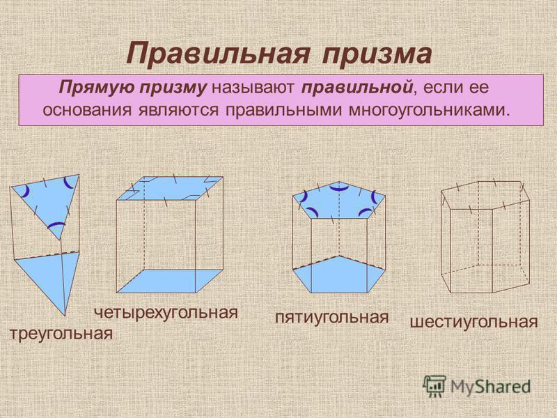 Правильная призма Прямую призму называют правильной, если ее основания являются правильными многоугольниками. треугольная \ \/ \ \ \ \ четырехугольная \ \ \ / / пятиугольная \ \ \ \ / / шестиугольная