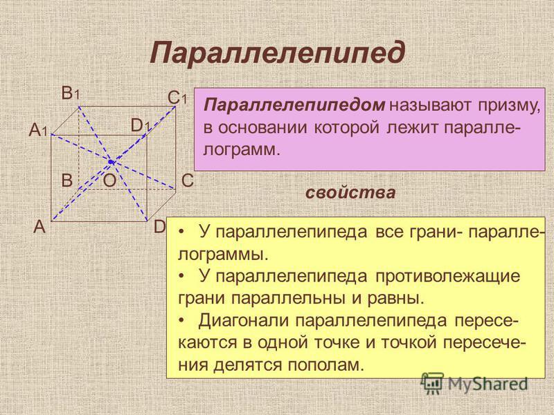 Параллелепипед А ВС D A1A1 B1B1 C1C1 D1D1 Параллелепипедом называют призму, в основании которой лежит параллелограмм. свойства У параллелепипеда все грани- параллелограммы. У параллелепипеда противолежащие грани параллельны и равны. Диагонали паралле