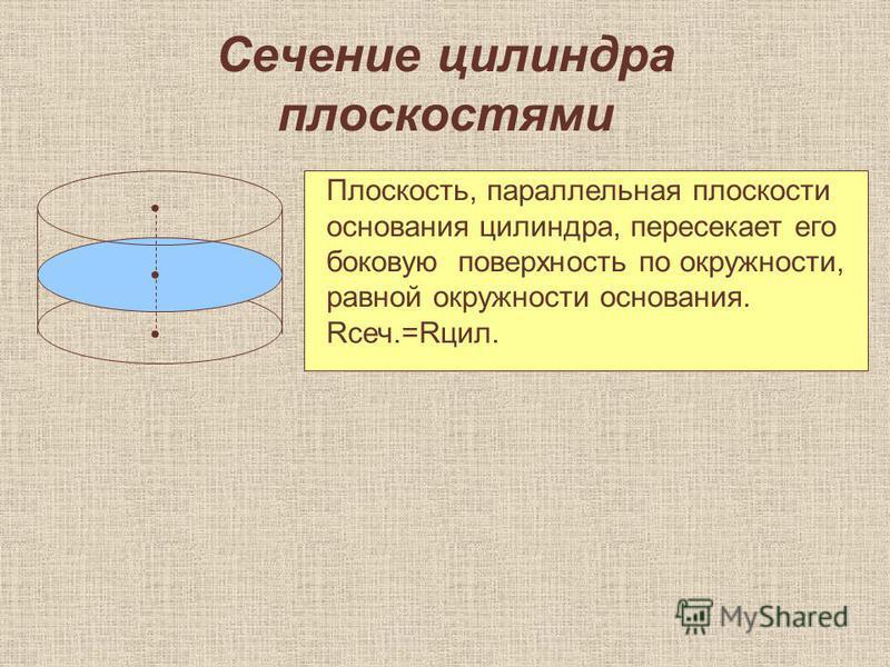 Сечение цилиндра плоскостями Плоскость, параллельная плоскости основания цилиндра, пересекает его боковую поверхность по окружности, равной окружности основания. Rсеч.=Rцил.