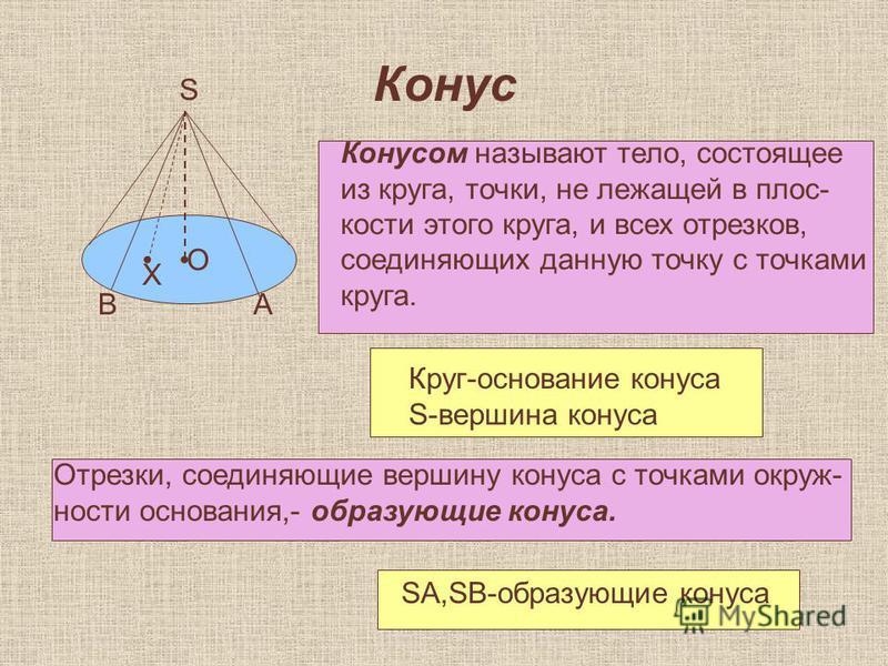 Конус S O X AB Конусом называют тело, состоящее из круга, точки, не лежащей в плос- кости этого круга, и всех отрезков, соединяющих данную точку с точками круга. Круг-основание конуса S-вершина конуса Отрезки, соединяющие вершину конуса с точками окр
