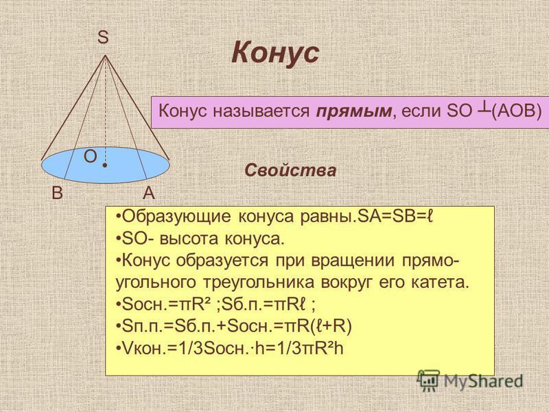 Конус Конус называется прямым, если SO (AOB) S O AB Свойства Образующие конуса равны.SА=SB= SO- высота конуса. Конус образуется при вращении прямо- угольного треугольника вокруг его катета. Sосн.=πR² ;Sб.п.=πR ; Sп.п.=Sб.п.+Sосн.=πR(+R) Vкон.=1/3Sосн