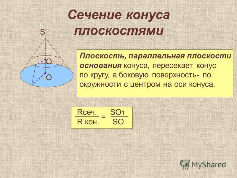 Сечение конуса плоскостями О О1О1 S Плоскость, параллельная плоскости основания конуса, пересекает конус по кругу, а боковую поверхность- по окружности с центром на оси конуса. Rсеч. SO 1 R кон. SO =