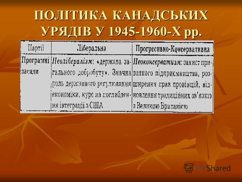 ПОЛІТИКА КАНАДСЬКИХ УРЯДІВ У 1945-1960-X pp.