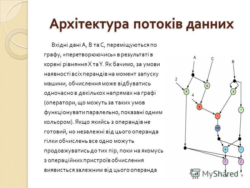 Архітектура потоків данних Вхідні дані А, B та C, переміщуються по графу, « перетворюючись » в результаті в корені рівняння X та Y. Як бачимо, за умови наявності всіх перандів на момент запуску машини, обчислення може відбуватись одночасно в декілько