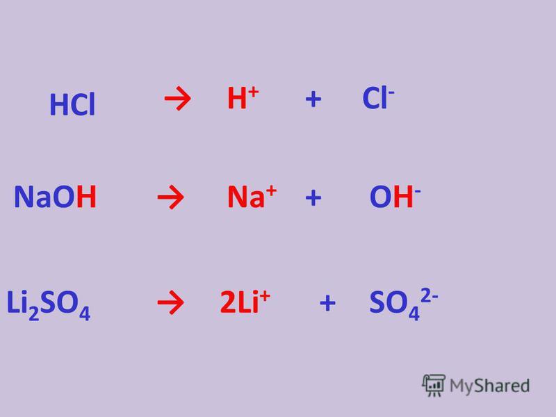 Li 2 SO 4 2Li + +SO 4 2- Na + H+H+ NaO H HСlHСl + + OH-OH- Cl -
