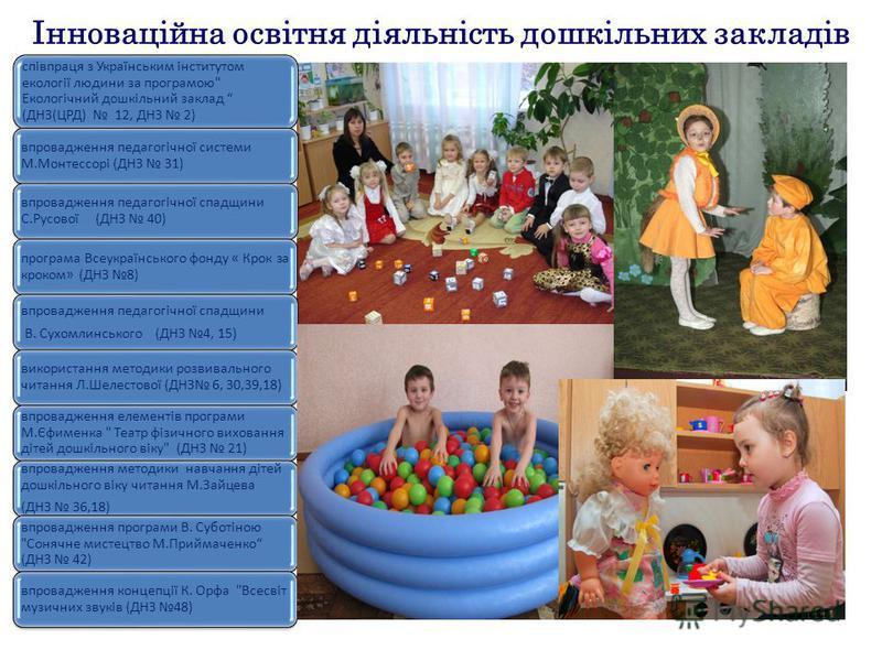Інноваційна освітня діяльність дошкільних закладів співпраця з Українським інститутом екології людини за програмою