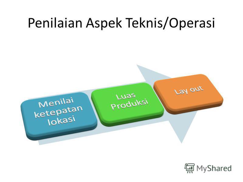 Penilaian Aspek Teknis/Operasi