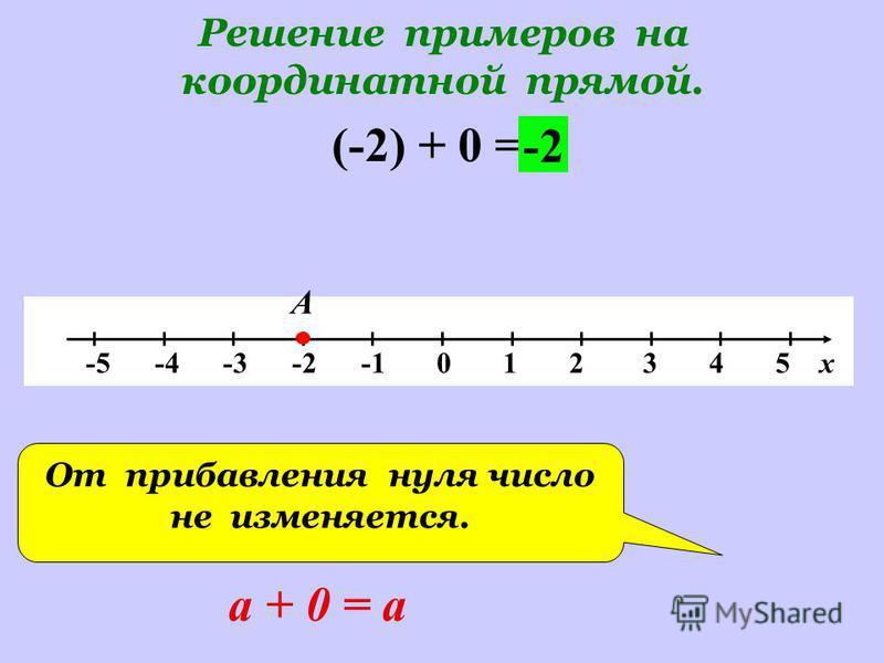 Решение примеров на координатной прямой. -5 -4 -3 -2 -1 0 1 2 3 4 5 х (-2) + 0 = А -2 От прибавления нуля число не изменяется. а + 0 = а