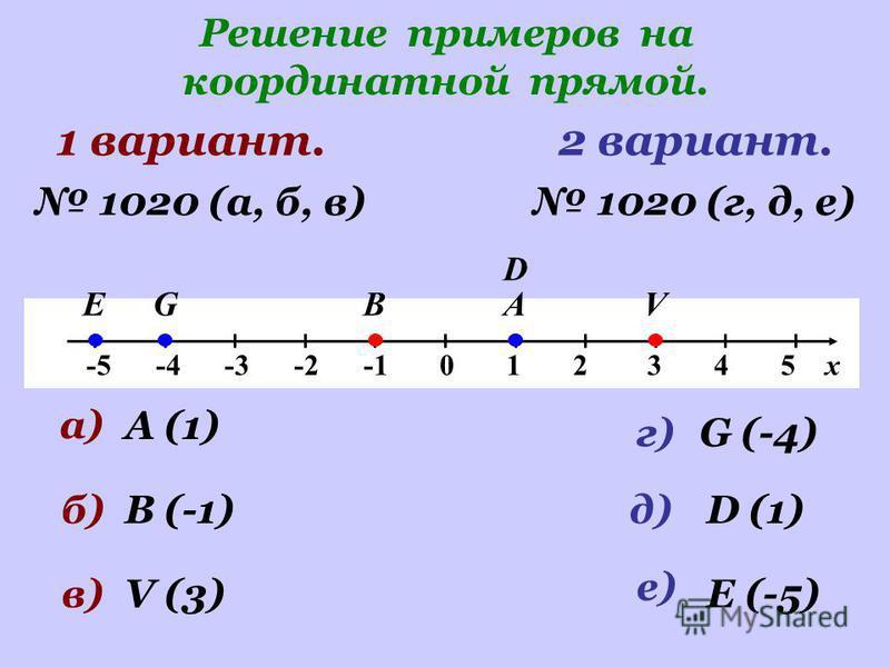 Решение примеров на координатной прямой. -5 -4 -3 -2 -1 0 1 2 3 4 5 х 1 вариант. АВ 2 вариант. 1020 (а, б, в) 1020 (г, д, е) а) А (1) б)В (-1) в)V (3) V г)G (-4) G д)D (1) D e)e) E (-5) E